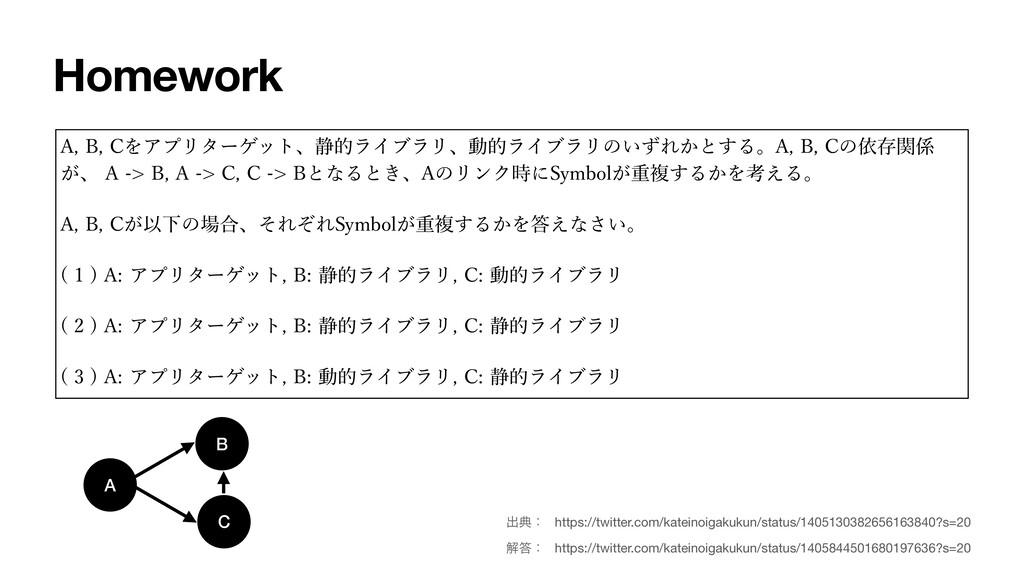 Homework https://twitter.com/kateinoigakukun/st...