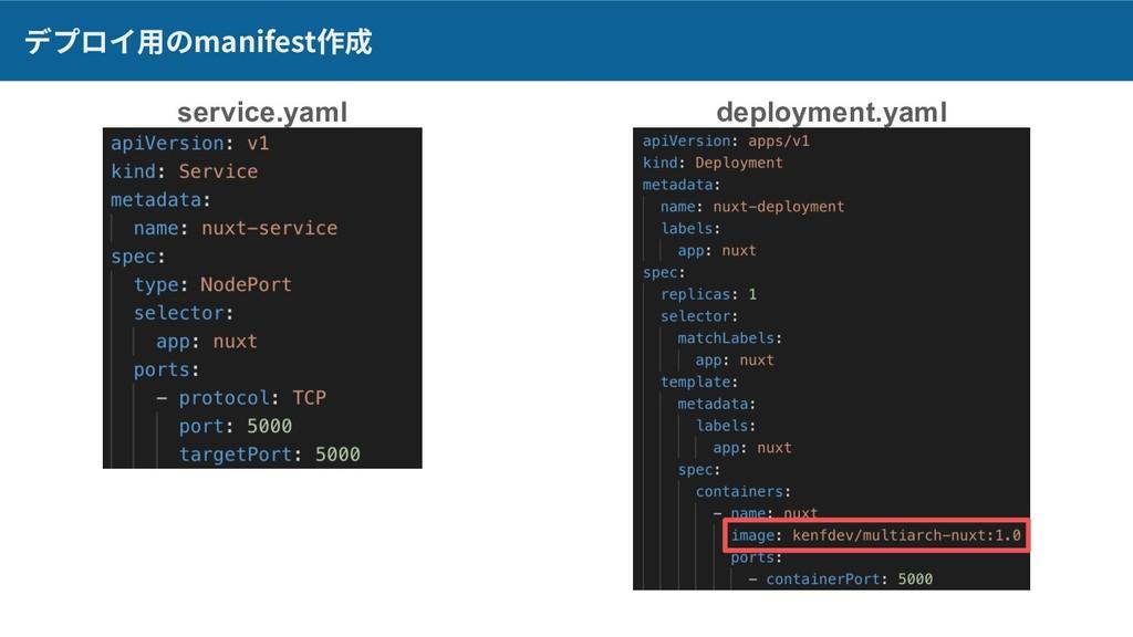 デプロイ⽤のmanifest作成 service.yaml deployment.yaml