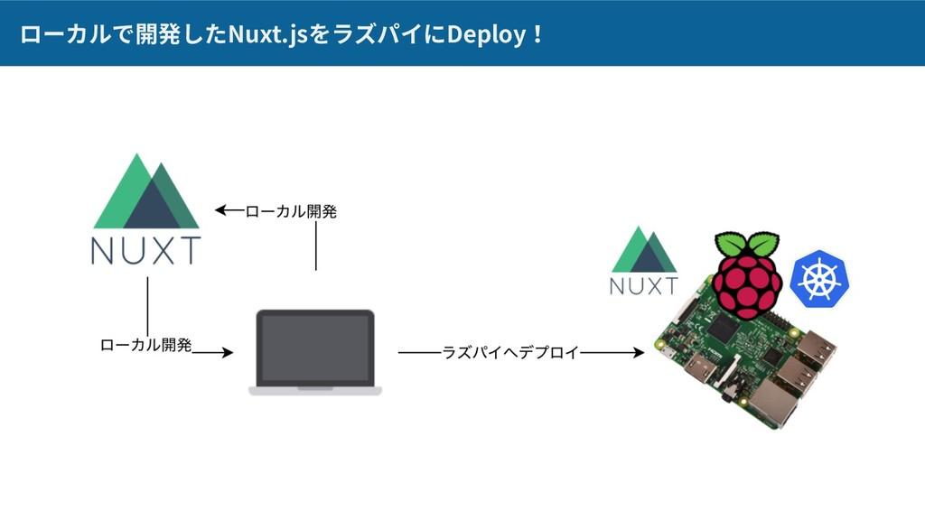 ローカルで開発したNuxt.jsをラズパイにDeploy!