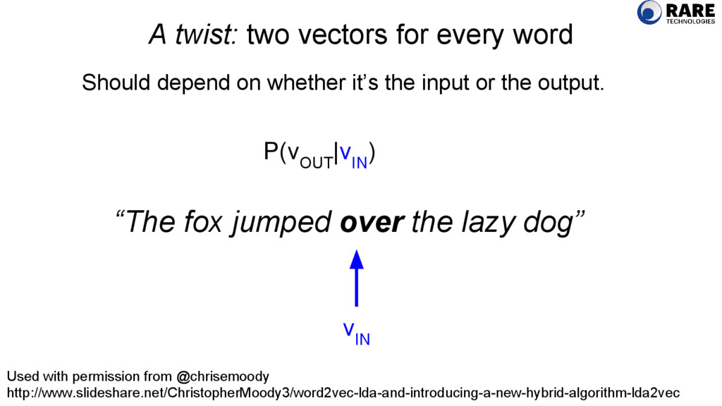 A twist: two vectors for every word Used with p...