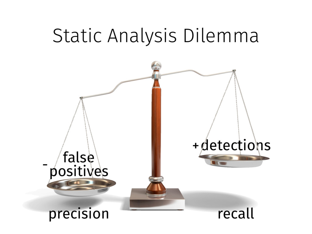 detections false positives p t + - Static Analy...