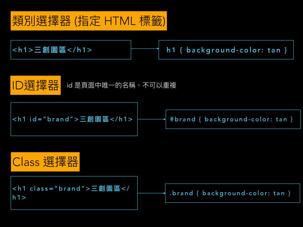 觊獨螡䢔瑊 (瞲ਧ HTML 秂壆) < h 1 > ӣ 獺 瑼 玟 < / h 1 > h ...
