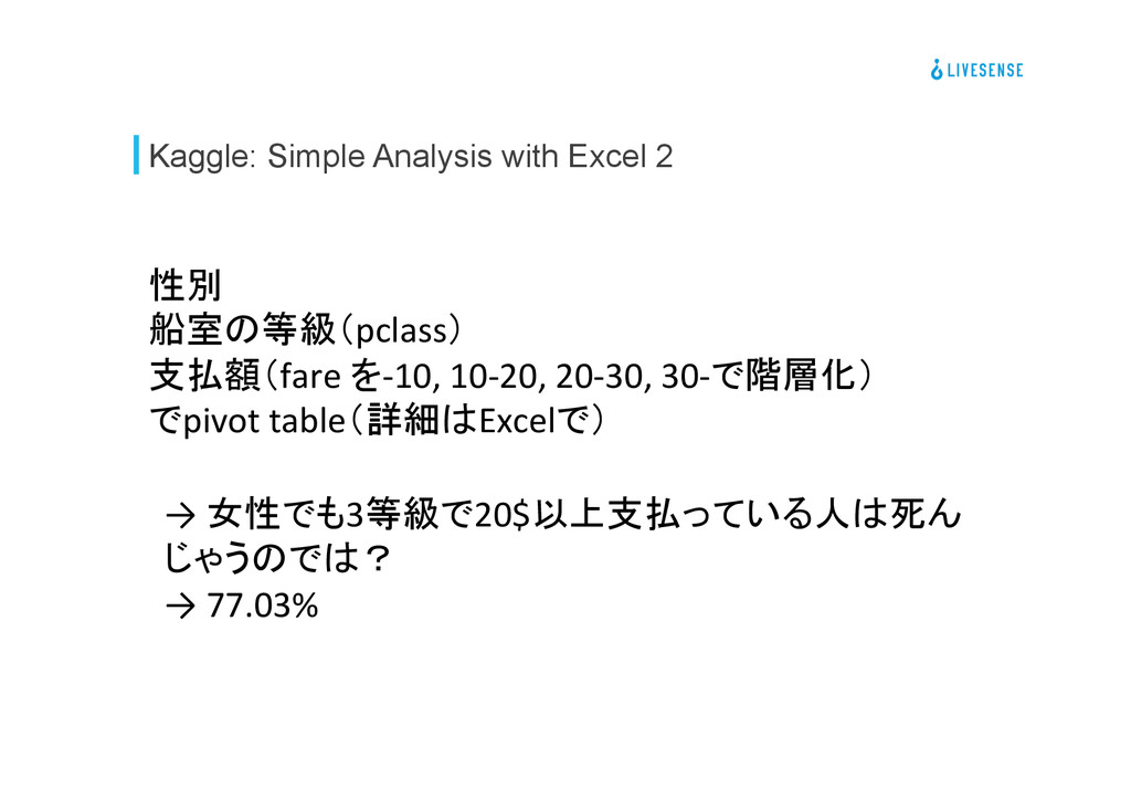 Kaggle: Simple Analysis with Excel 2 性別	