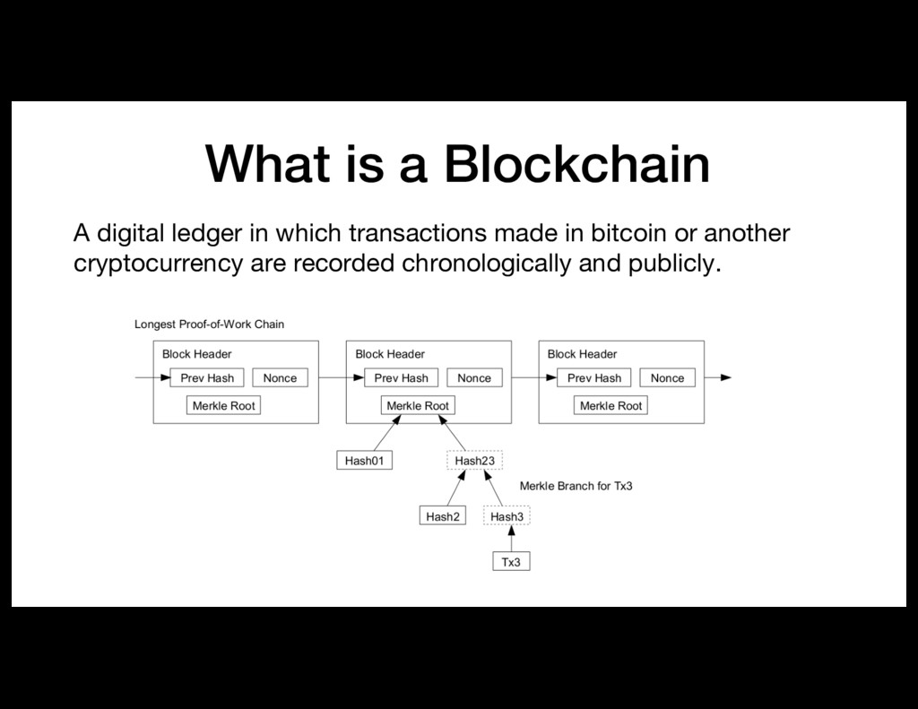 A digital ledger in which transactions made in ...