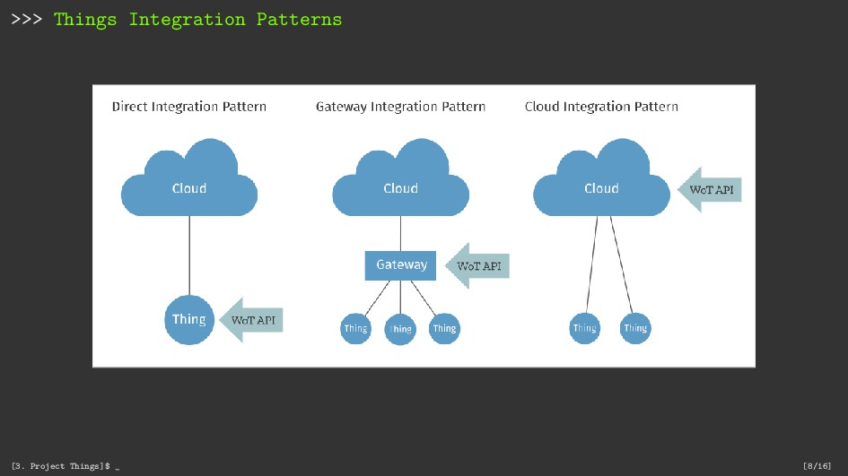 >>> Things Integration Patterns [3. Project Thi...