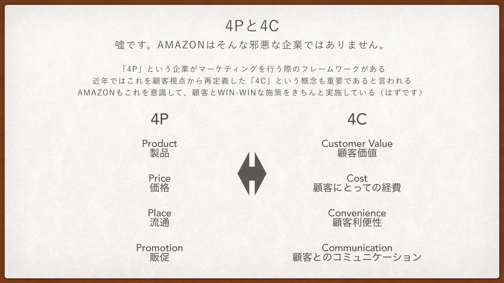 """ӕͰ͢ɻ""""."""";0/ͦΜͳअѱͳاۀͰ͋Γ·ͤΜɻ 1ͱ$ 4P Product ..."""