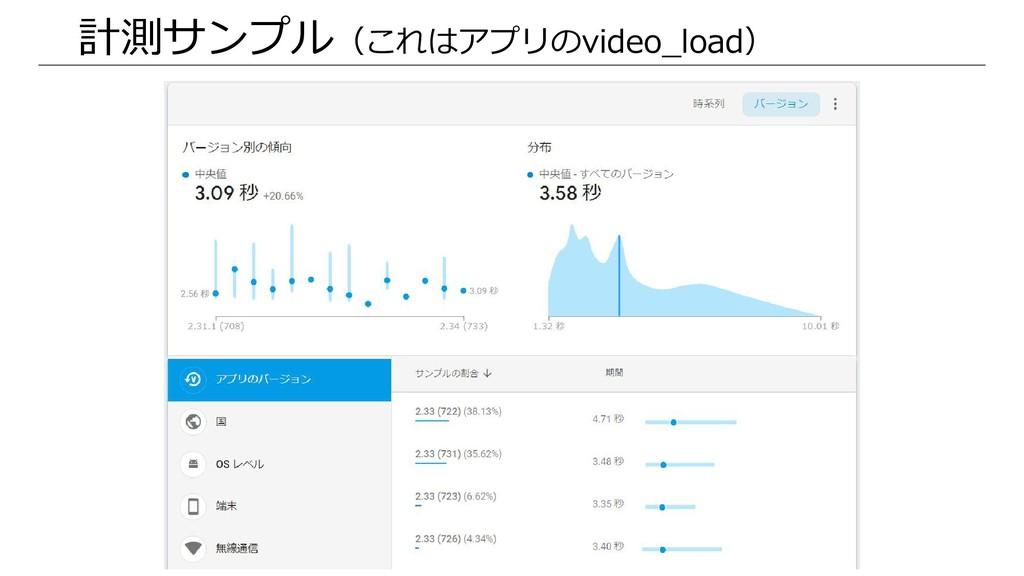 計測サンプル(これはアプリのvideo_load)