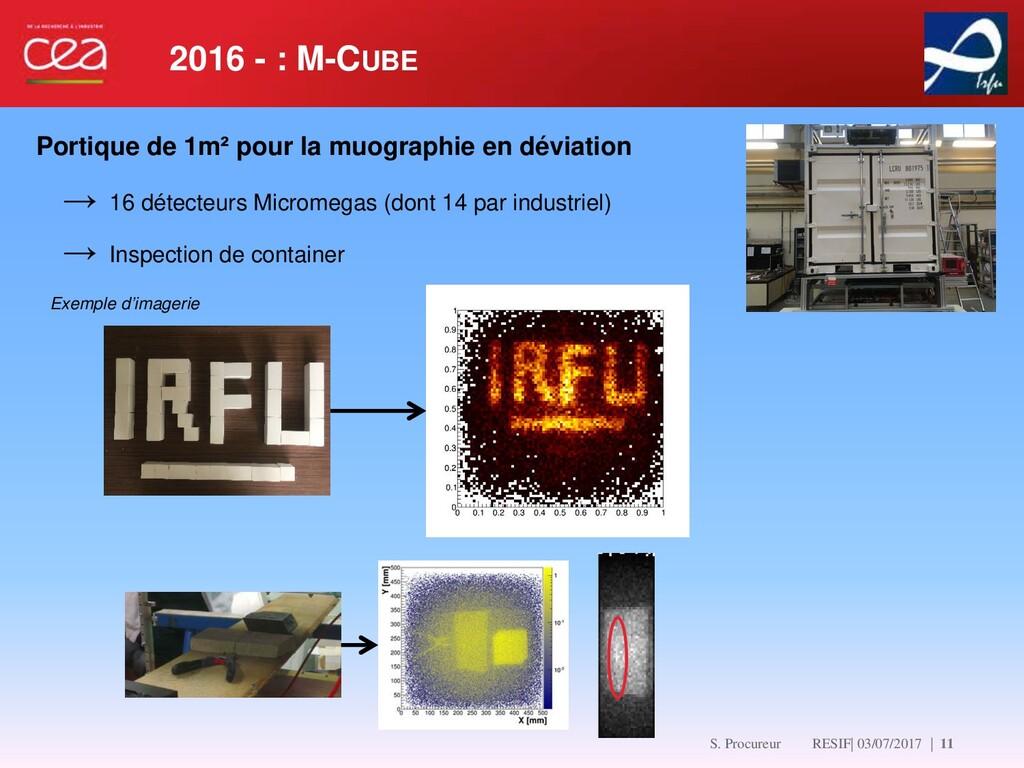 2016 - : M-CUBE   11 Portique de 1m² pour la mu...