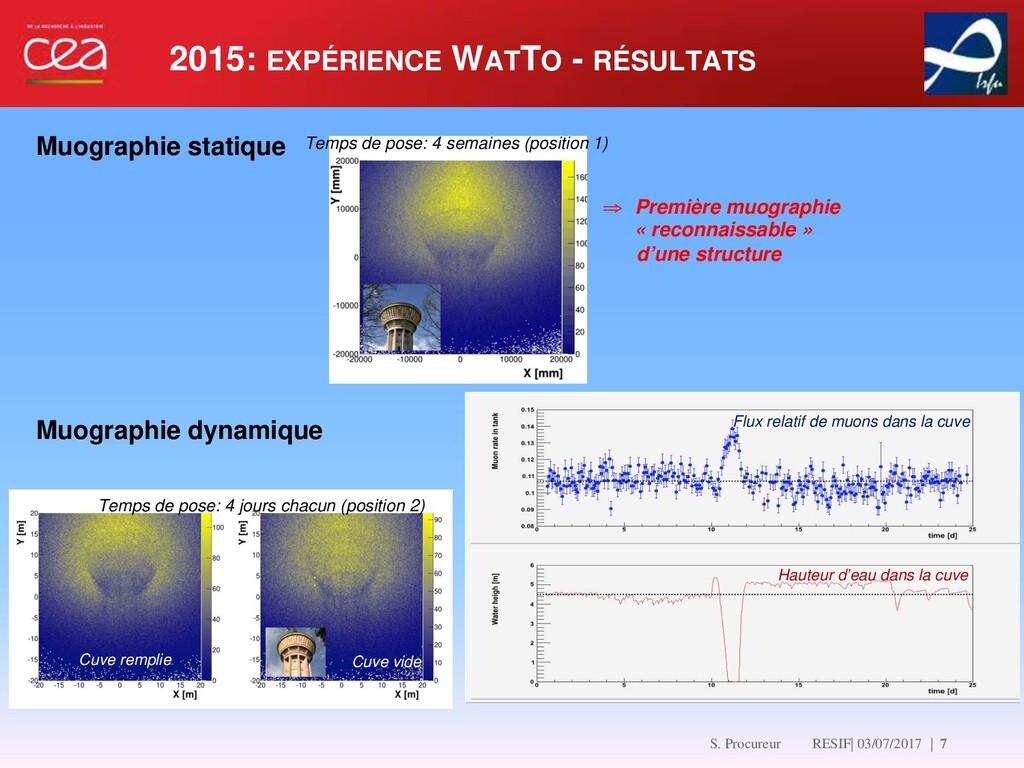 2015: EXPÉRIENCE WATTO - RÉSULTATS   7 Temps de...