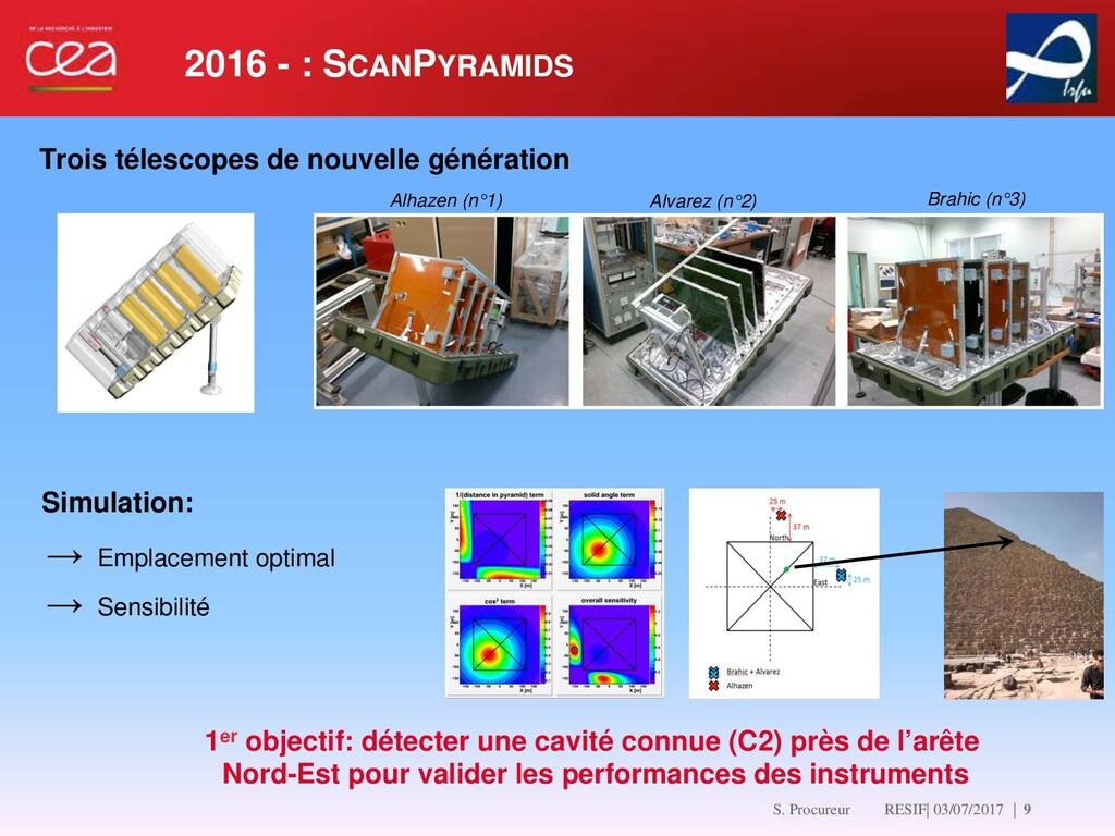 2016 - : SCANPYRAMIDS   9 Alhazen (n°1) Alvarez...
