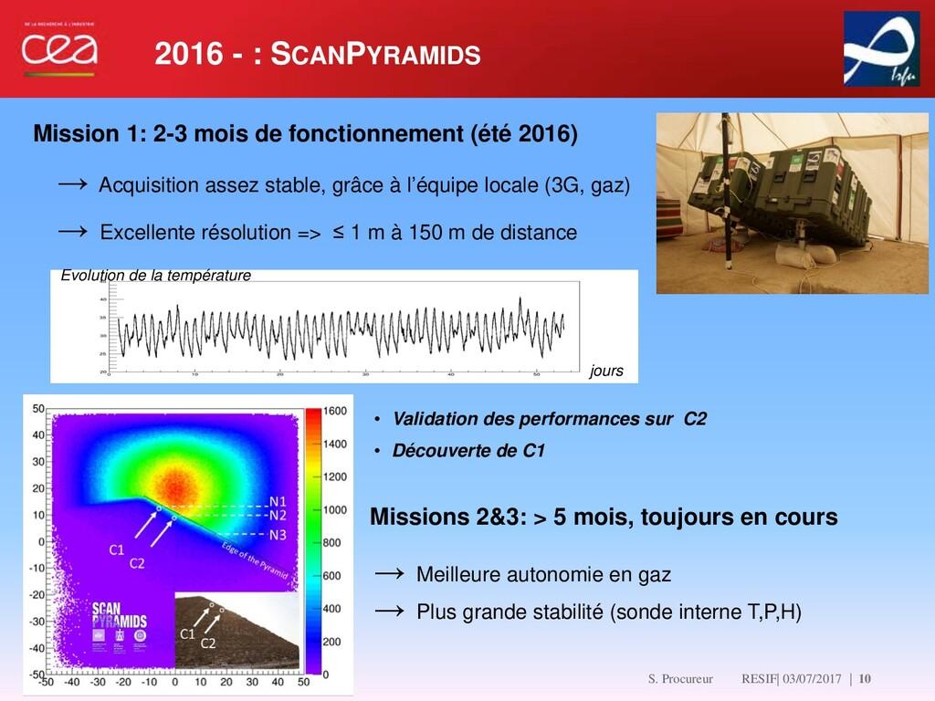 2016 - : SCANPYRAMIDS   10 Mission 1: 2-3 mois ...