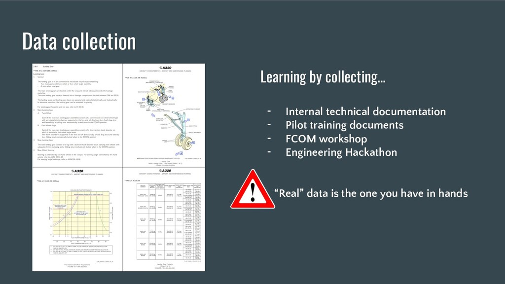 Data collection Learning by collecting… - Inter...