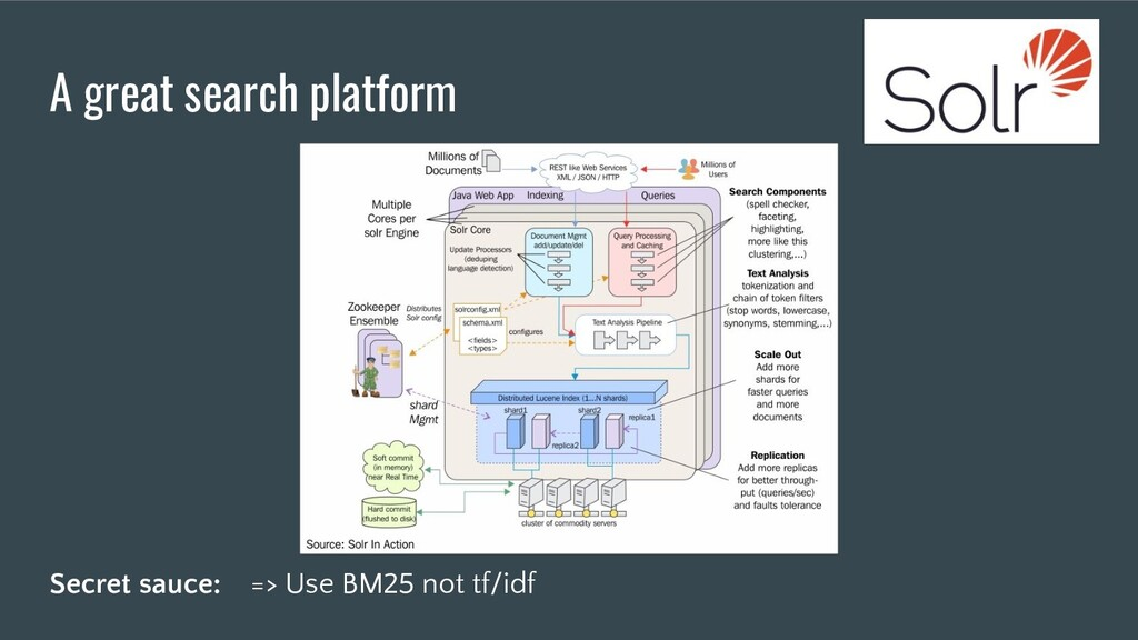 A great search platform Secret sauce: => Use BM...