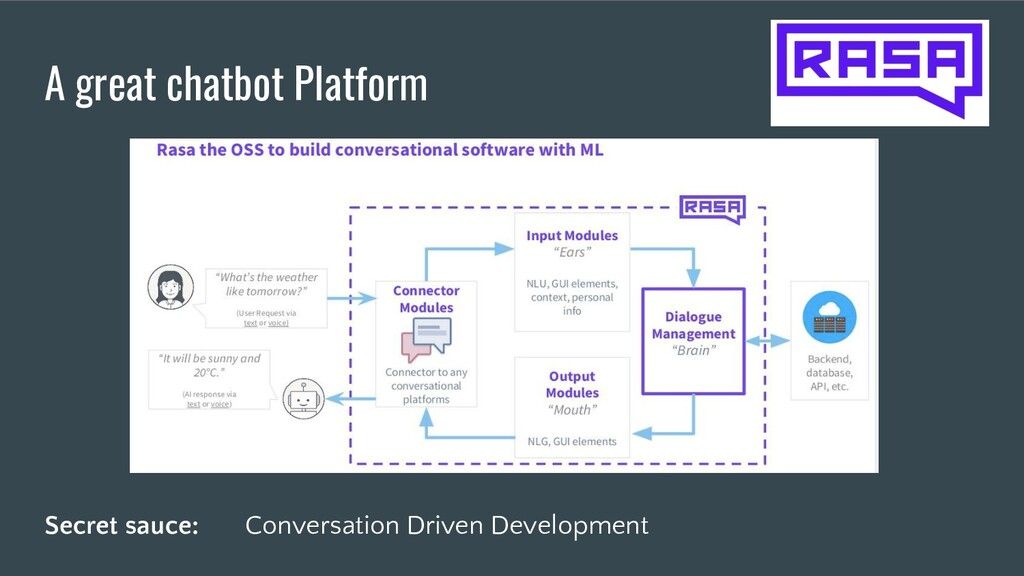 A great chatbot Platform Secret sauce: Conversa...