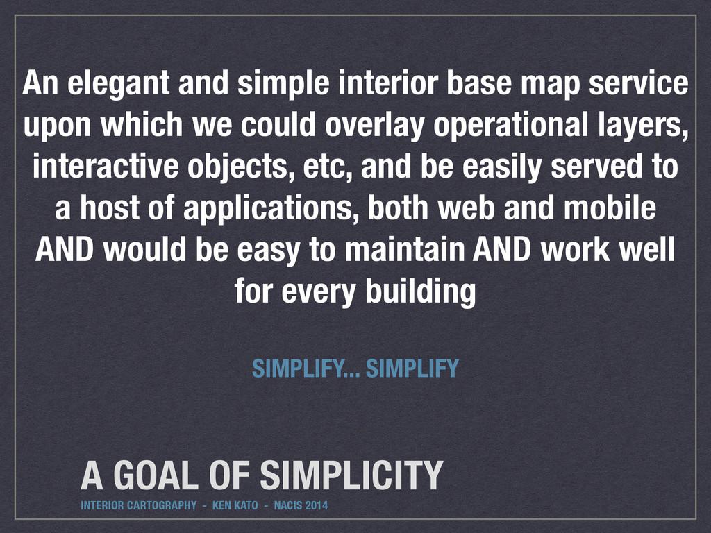 A GOAL OF SIMPLICITY INTERIOR CARTOGRAPHY - KEN...