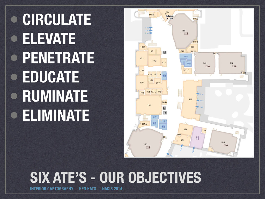SIX ATE'S - OUR OBJECTIVES INTERIOR CARTOGRAPHY...