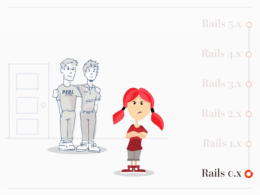 Rails 1.x Rails 5.x Rails 4.x Rails 3.x Rails 2...