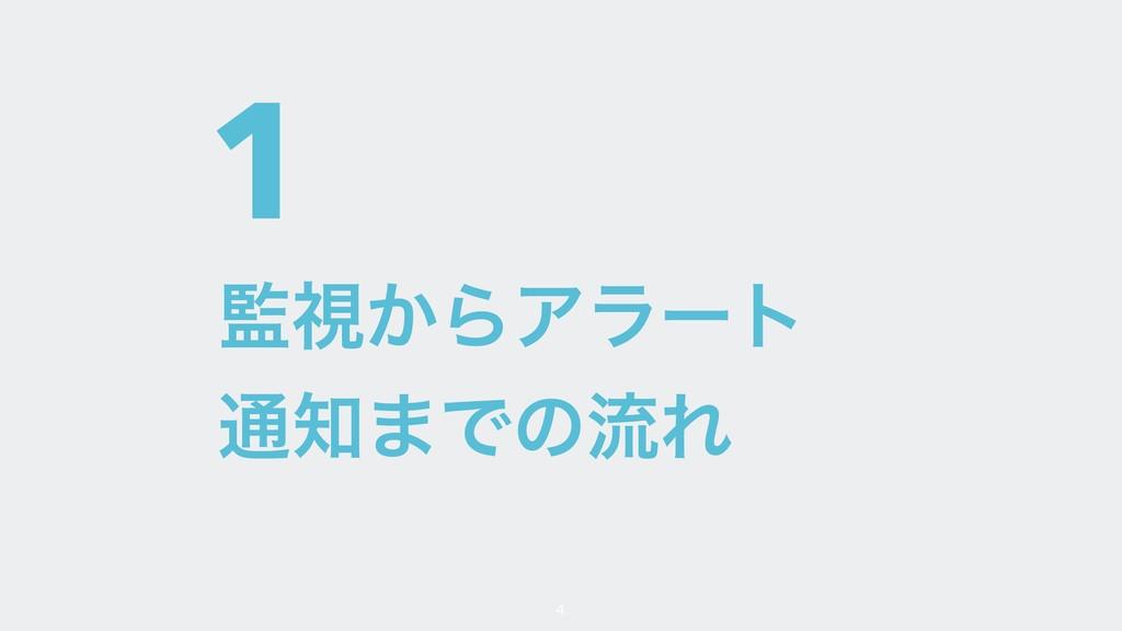 1 ࢹ͔ΒΞϥʔτ ௨·ͰͷྲྀΕ