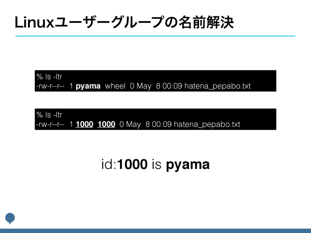 -JOVYϢʔβʔάϧʔϓͷ໊લղܾ % ls -ltr -rw-r--r-- 1 pyama...