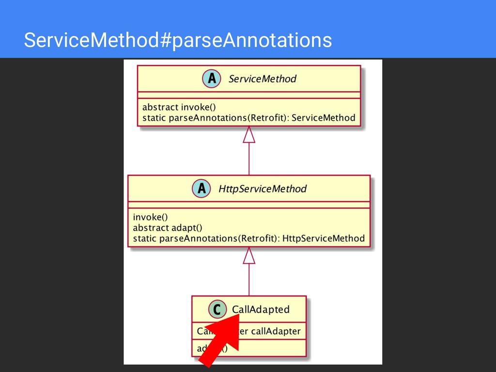 ServiceMethod#parseAnnotations