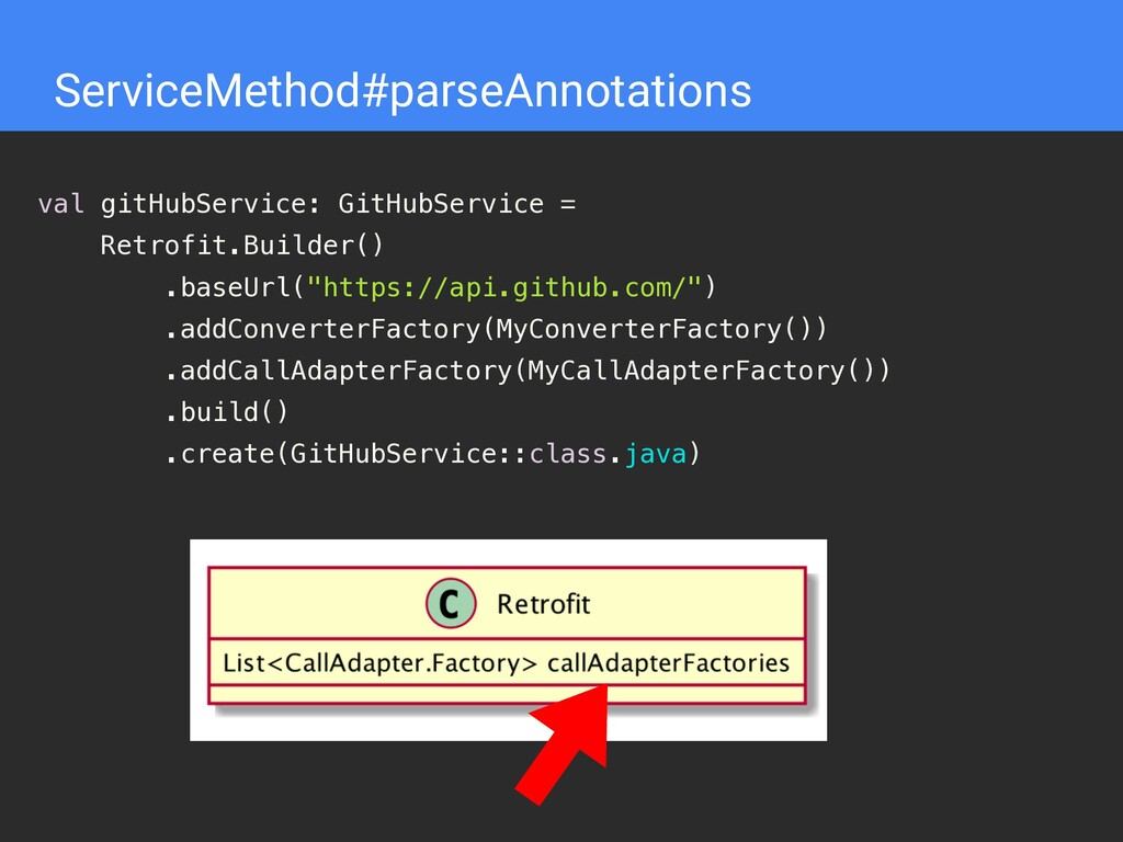 ServiceMethod#parseAnnotations val gitHubServic...