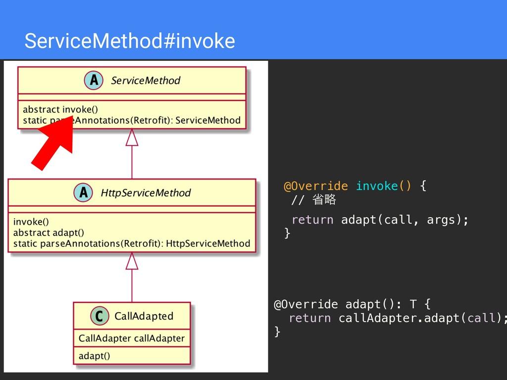 ServiceMethod#invoke @Override invoke() { // লུ...