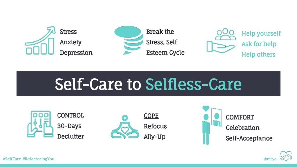 #SelfCare #RefactoringYou @nitya Self-Care to S...