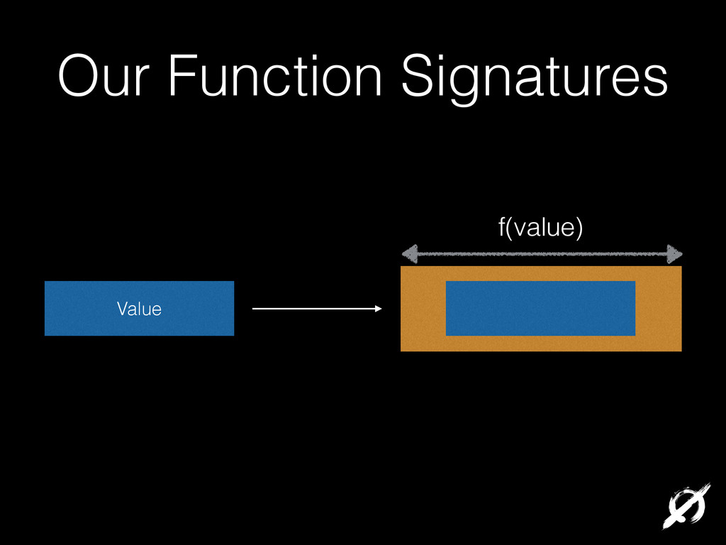Our Function Signatures Value f(value)