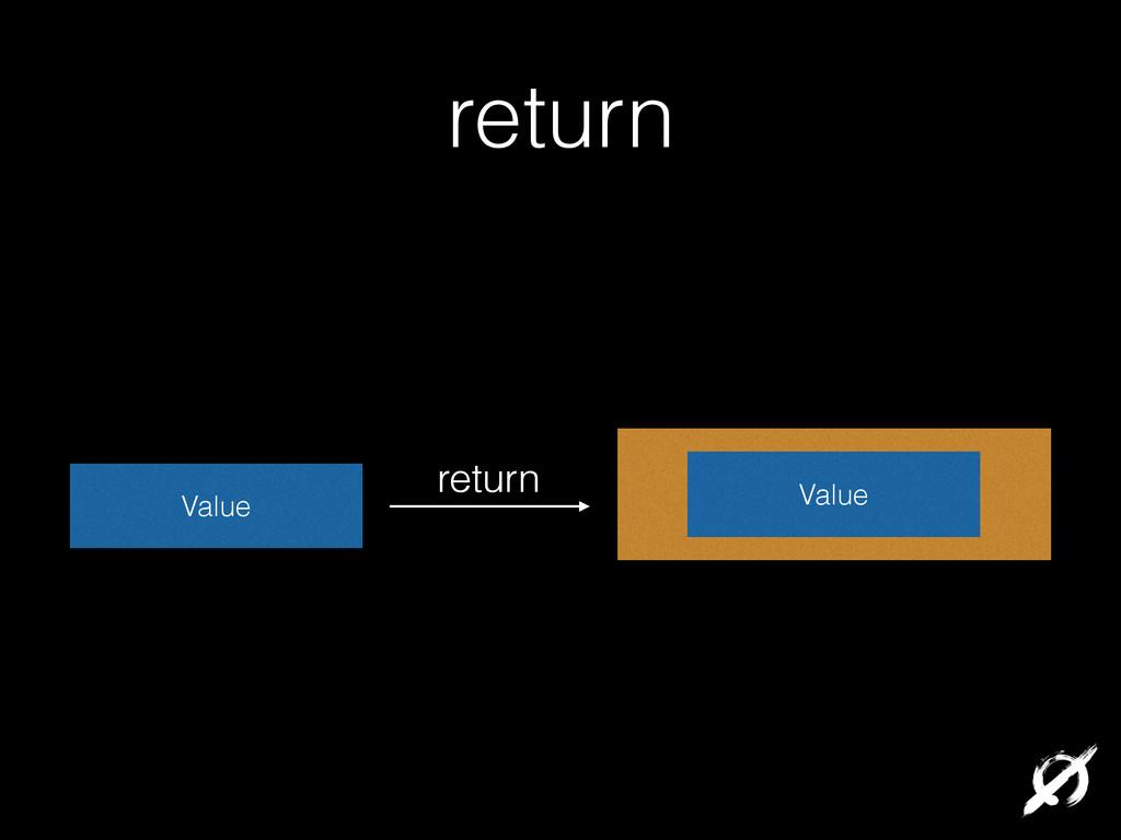 return Value Value return