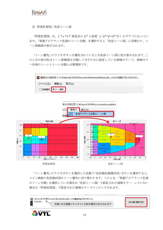 11 ② 明度彩度図/色彩トーン図 「明度彩度図」は、L*a*b* 表色系の L* と彩度(√...