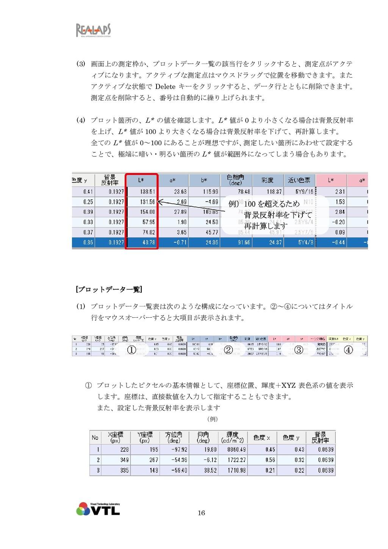 16 (3) 画面上の測定枠か、プロットデータ一覧の該当行をクリックすると、測定点がアクテ ィ...