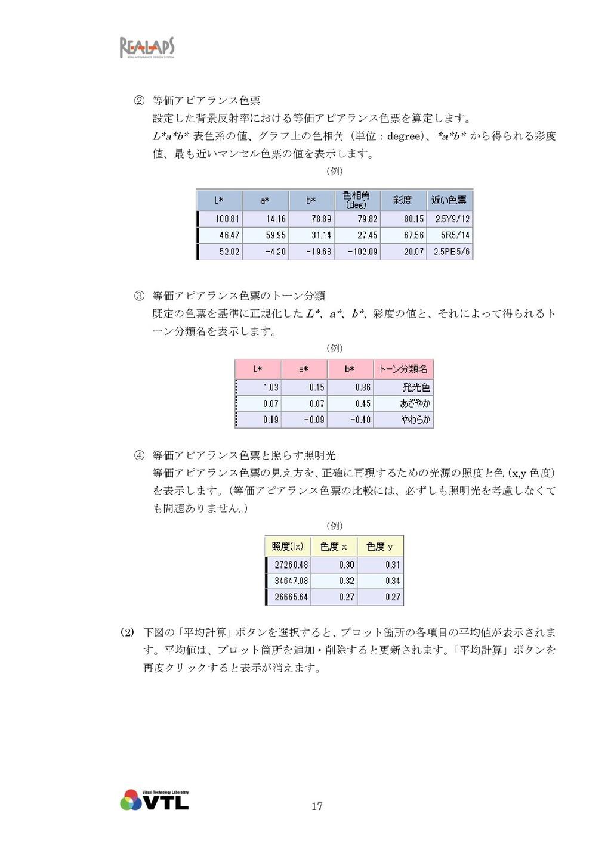 17 ② 等価アピアランス色票 設定した背景反射率における等価アピアランス色票を算定します。 ...