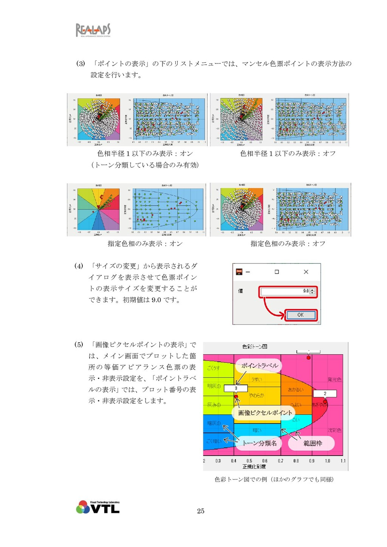 25 (3) 「ポイントの表示」の下のリストメニューでは、マンセル色票ポイントの表示方法の 設...