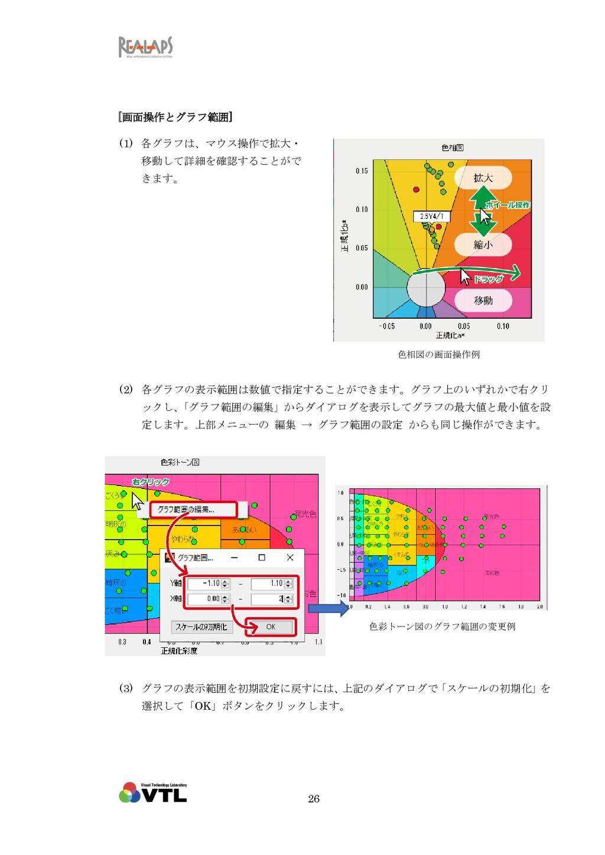 26 [画面操作とグラフ範囲] (1) 各グラフは、マウス操作で拡大・ 移動して詳細を確認する...