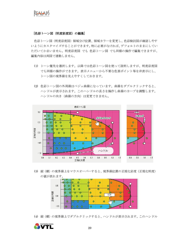29 [色彩トーン図(明度彩度図)の編集] 色彩トーン図(明度彩度図)領域分け位置、領域カラー...