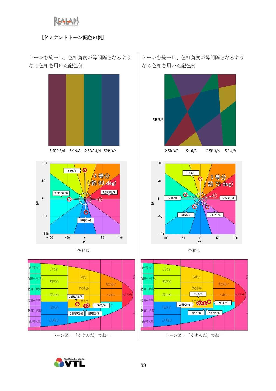38 [ドミナントトーン配色の例] トーンを統一し、色相角度が等間隔となるよう な 4 色相を...