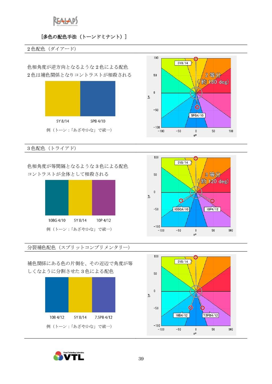39 [多色の配色手法(トーンドミナント)] 2 色配色(ダイアード) 色相角度が逆方向となる...