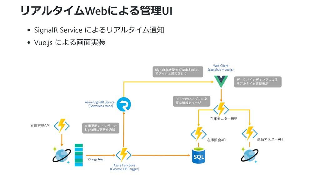リアルタイムWebによる管理UI SignalR Service によるリアルタイム通知 Vu...