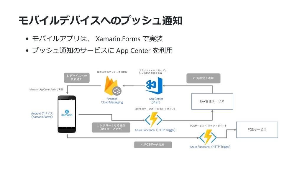 モバイルデバイスへのプッシュ通知 モバイルアプリは、 Xamarin.Forms で実装 プッ...