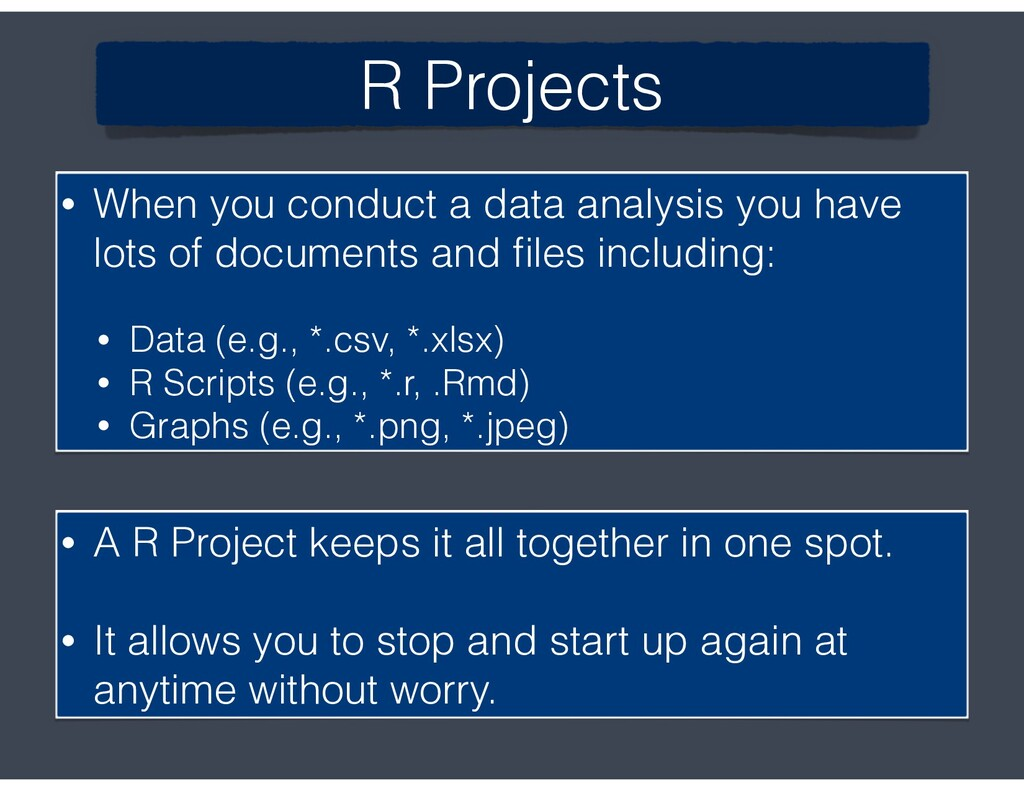 R Projects • When you conduct a data analysis y...
