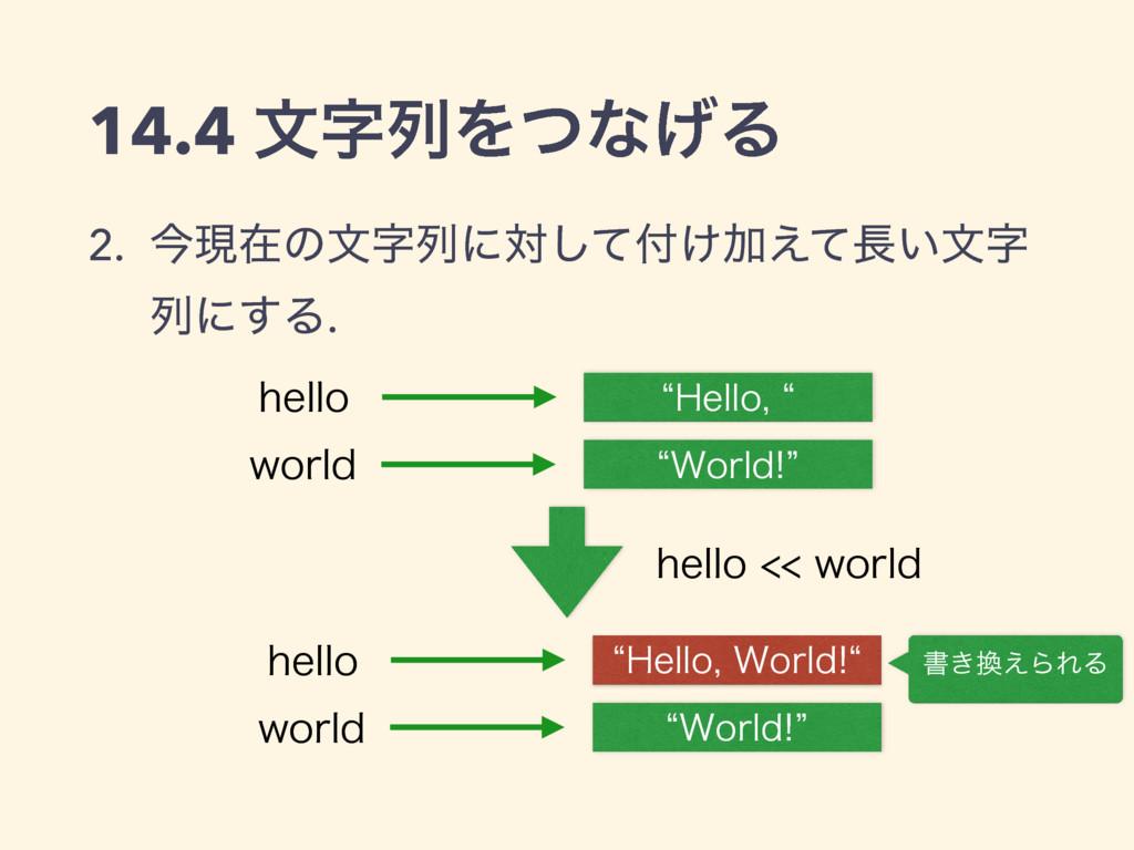 14.4 จྻΛͭͳ͛Δ 2. ࠓݱࡏͷจྻʹର͚ͯ͠Ճ͍͑ͯจ ྻʹ͢Δ. l)...
