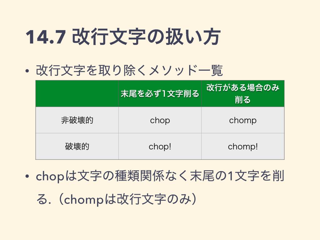 14.7 վߦจͷѻ͍ํ • վߦจΛऔΓআ͘ϝιουҰཡ    • chopจ...
