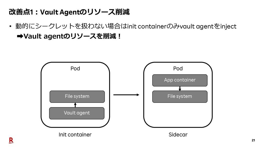 21 改善点1︓Vault Agentのリソース削減 • 動的にシークレットを扱わない場合はi...
