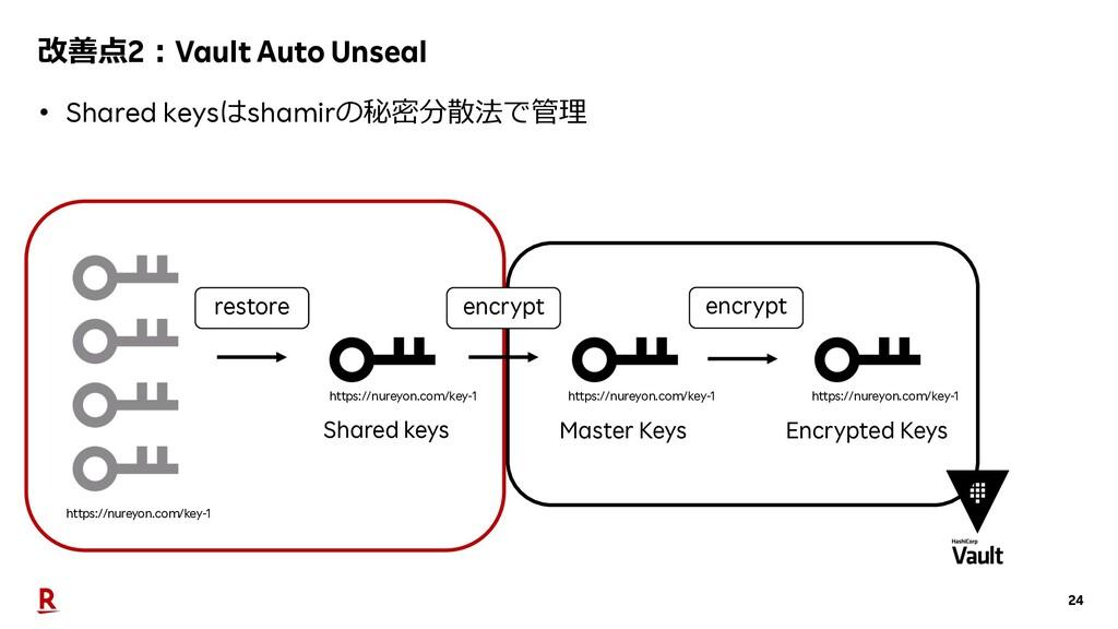 24 改善点2︓Vault Auto Unseal • Shared keysはshamirの...