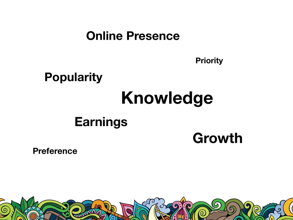 Online Presence Popularity Growth Knowledge Pre...