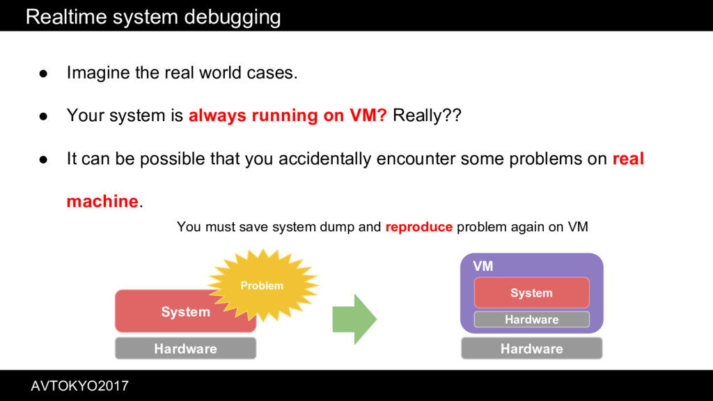 Realtime system debugging ● Imagine the real wo...
