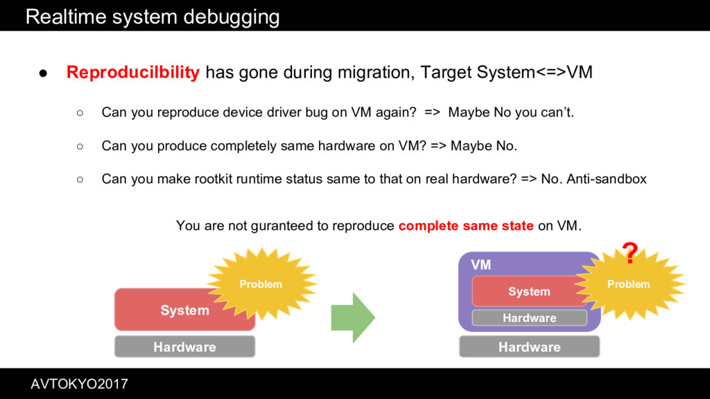 Realtime system debugging ● Reproducilbility ha...