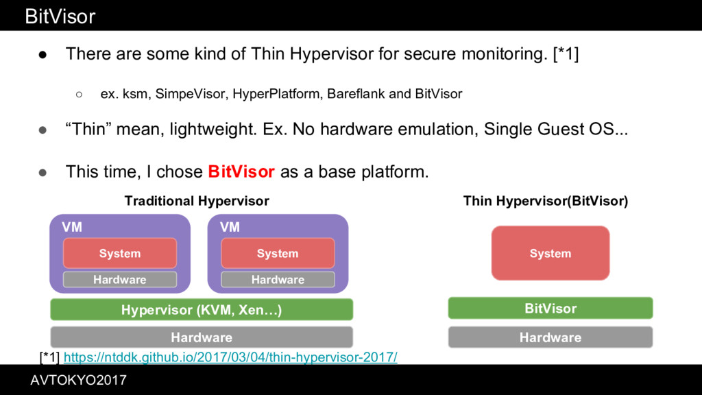 BitVisor ● There are some kind of Thin Hypervis...