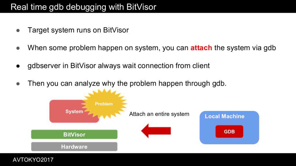 Real time gdb debugging with BitVisor ● Target ...