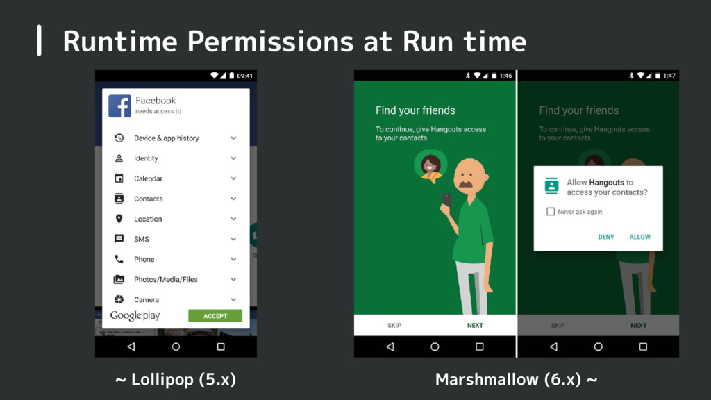 Runtime Permissions at Run time ~ Lollipop (5.x...